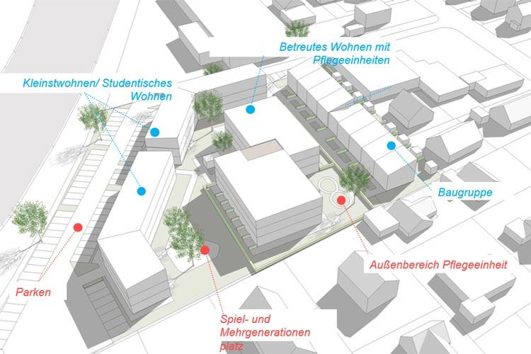 Plan für das OLaVie Bauvorhaben am Dietrichsweg: das Dietrichsquartier.