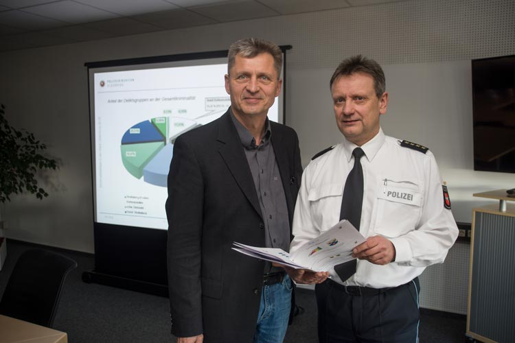 Franz Reinermann und Eckard Wache stellten die Kriminalstatistik 2016 für Oldenburg vor.