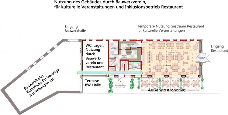 Der Grundriss zeigt den GWO-Vorschlag zur neuen Nutzung der Bauwerkhalle.